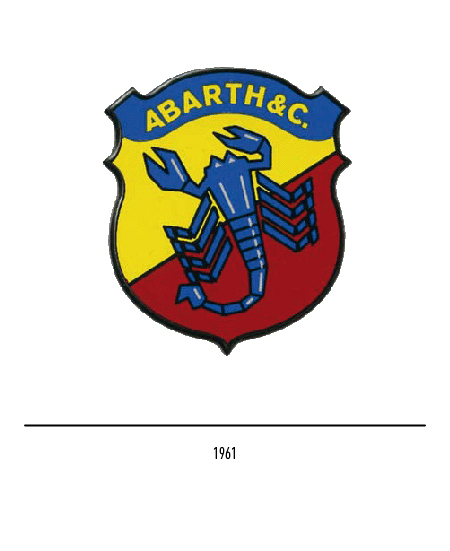 The Abarth logo - History and evolution
