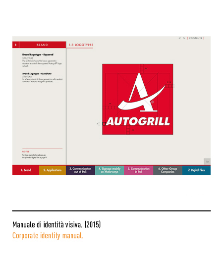 Marchio Autogrill - Manuale
