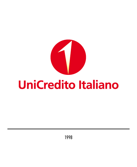 Marchio Unicredit - Unicredito Italiano