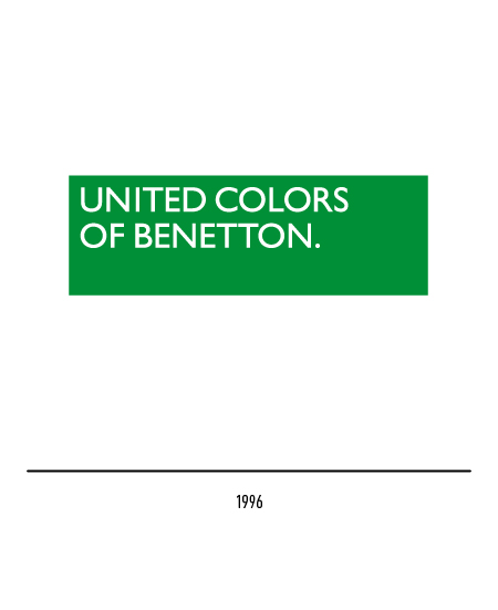 The Benetton Logo History And Evolution