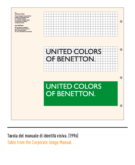 The benetton logo history and evolution for Benetton roma