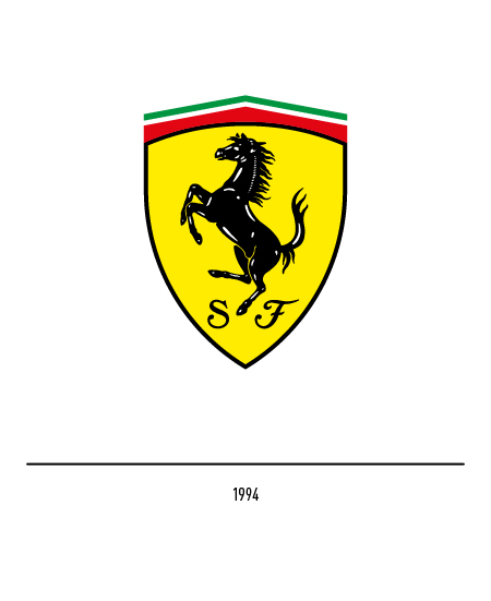 The Ferrari Logo History And Evolution