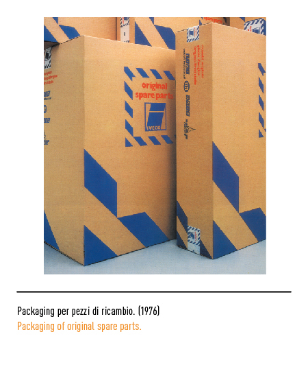 Iveco - Packaging pezzi ricambio