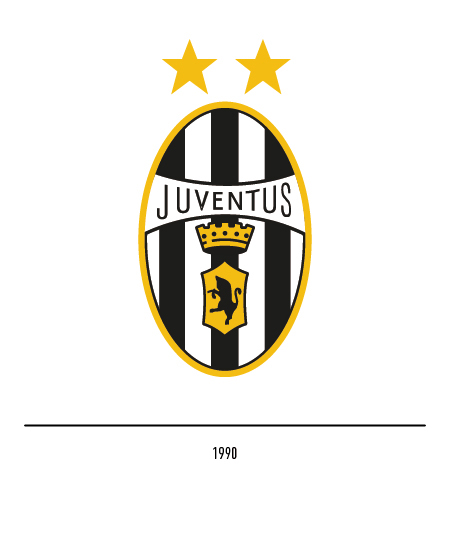 the juventus logo history and evolution