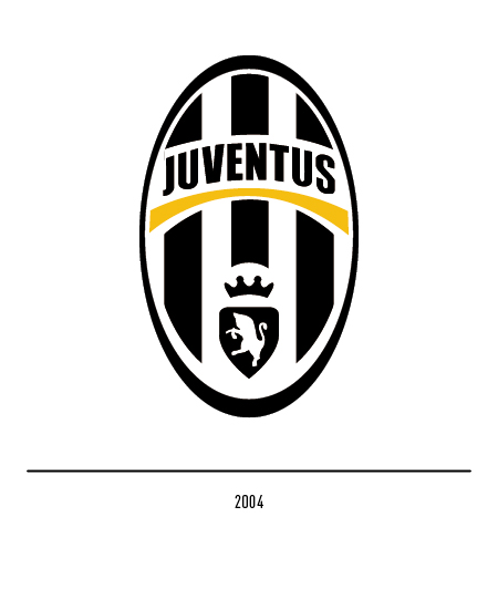 The Juventus Fc Logo History And Evolution