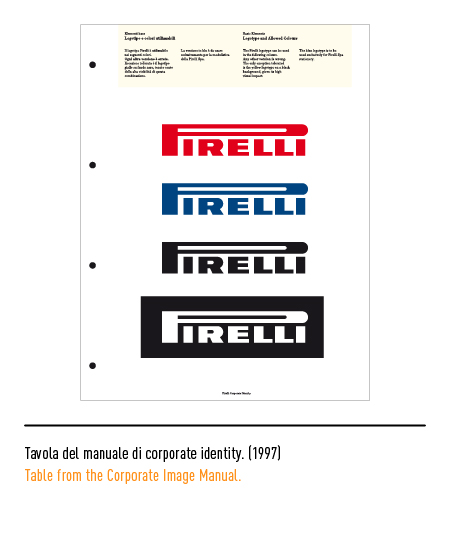 Pirelli - Tavola manuale corporate identity