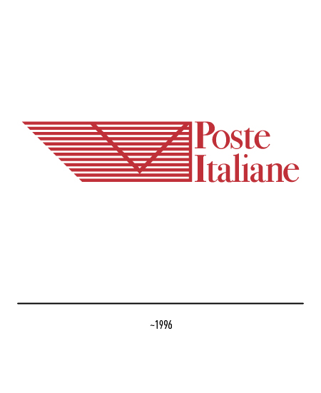 The poste italiane logo history and evolution for Porte italiano